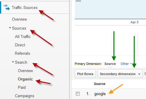 Drill down to Google Organic Traffic in Google Analytics